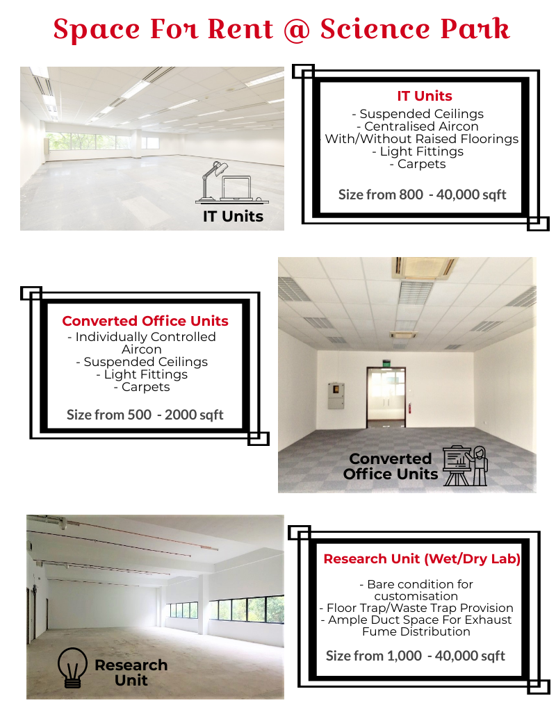 Science Park Space For Rent